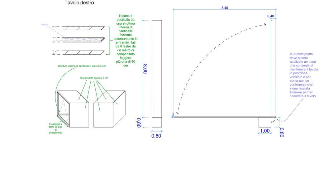 Sviluppo per la costruzione di elementi scenici